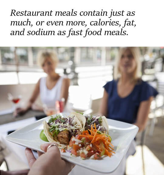 Are restaurants really healthier than fast food?