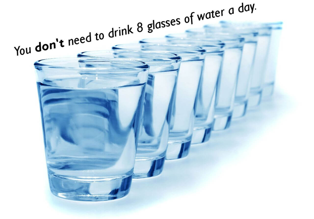 The 8 Glasses of Water Myth