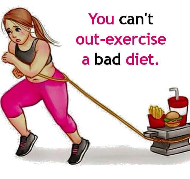 You Can't Out-Exercise a Bad Diet | Health Tips | BMI ...